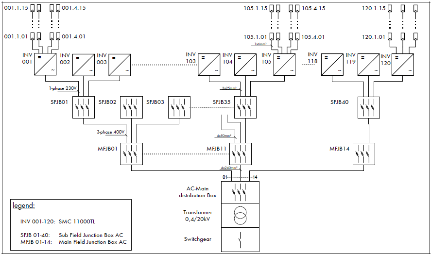 Single Phase System : Phase inverter connection with system