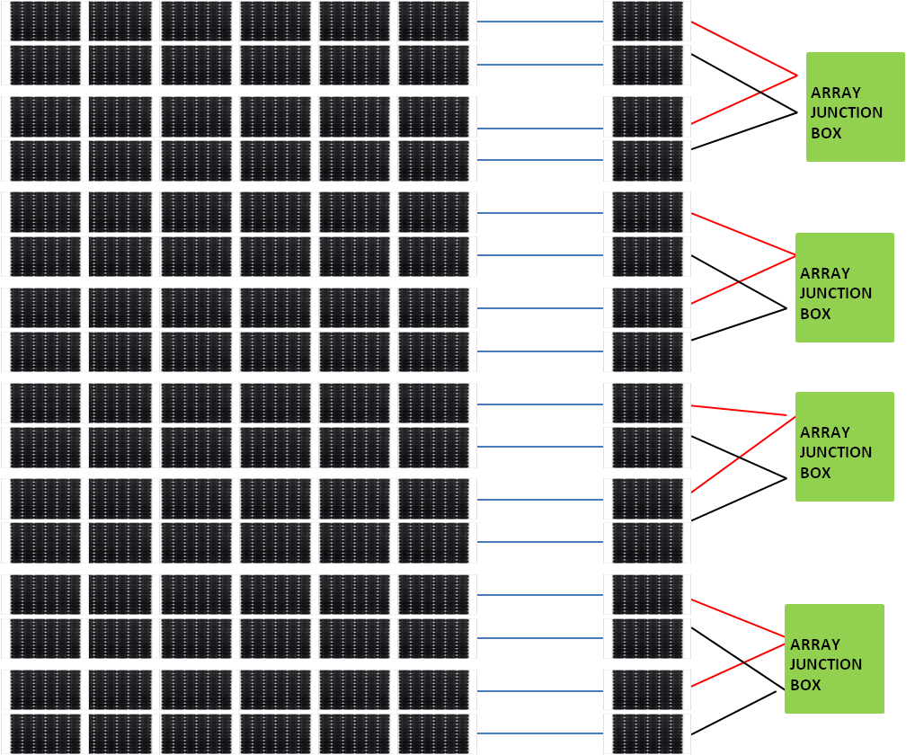 PV system design-Conductor sizing |
