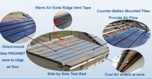 bipv roof