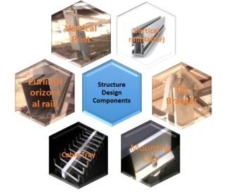 Structure Design components