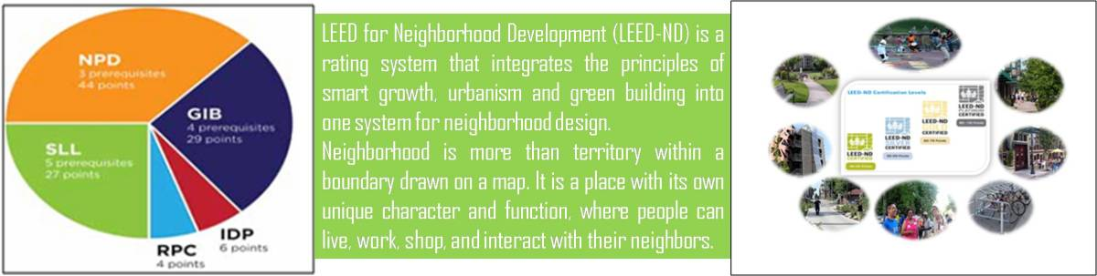 A Smart Urban Growth Leed For Neighborhood Development