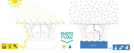 photoflow2